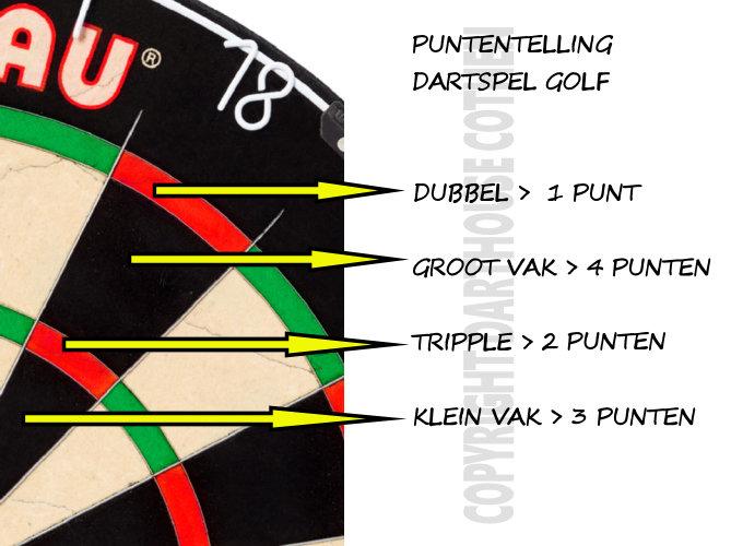dartspel golf